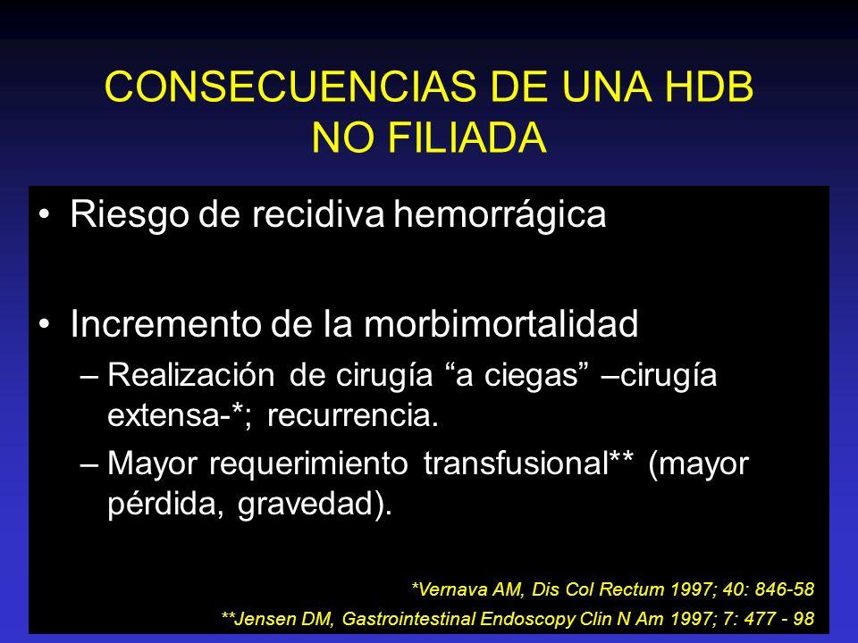 CONSECUENCIAS DE UNA HDB NO FILIADA Riesgo de recidiva hemorrágica Incremento de la morbimortalidad –Realización de cirugía a ciegas –cirugía extensa-