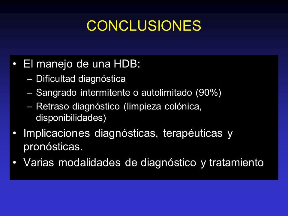CONCLUSIONES El manejo de una HDB: –Dificultad diagnóstica –Sangrado intermitente o autolimitado (90%) –Retraso diagnóstico (limpieza colónica, dispon