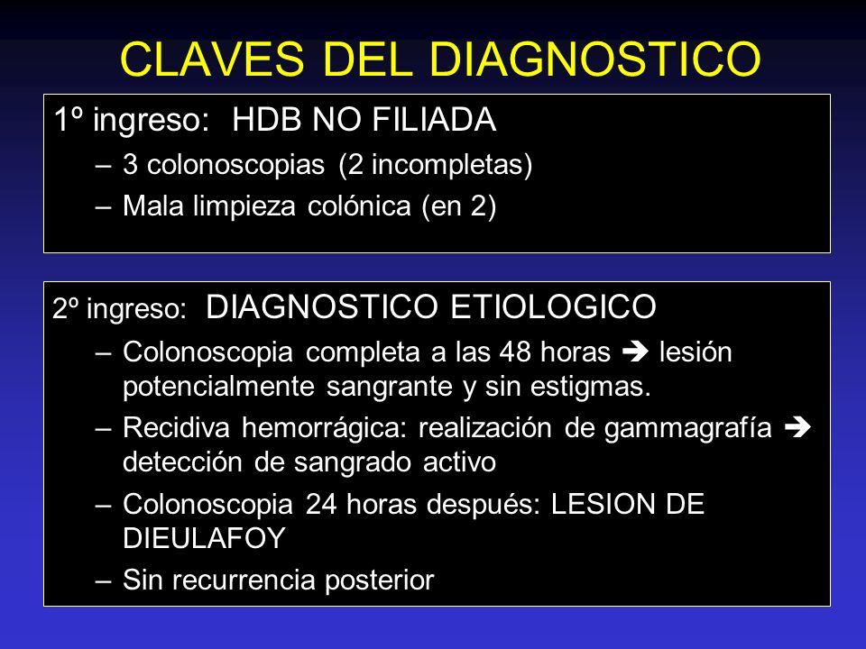 CLAVES DEL DIAGNOSTICO 1º ingreso: HDB NO FILIADA –3 colonoscopias (2 incompletas) –Mala limpieza colónica (en 2) 2º ingreso: DIAGNOSTICO ETIOLOGICO –