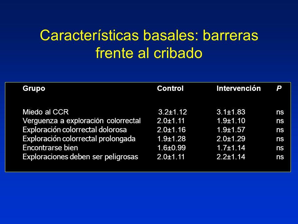 Características basales: barreras frente al cribado GrupoControlIntervenciónP Miedo al CCR 3.2±1.123.1±1.83ns Verguenza a exploración colorrectal2.0±1