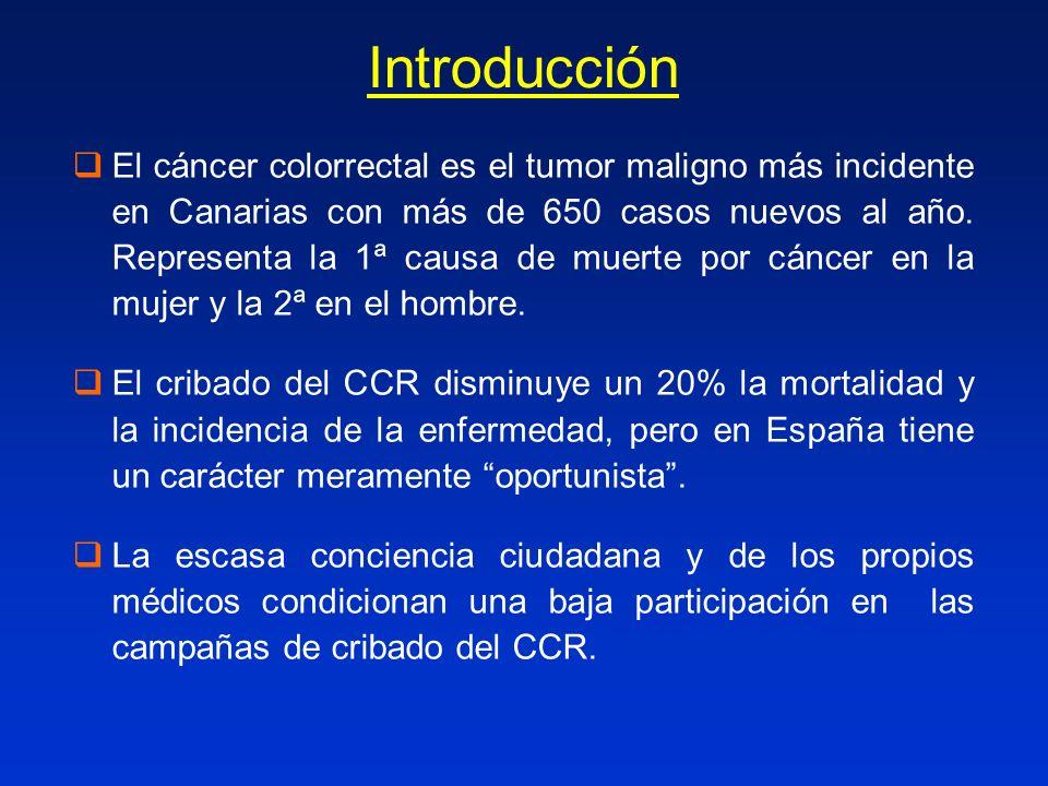 Introducción El cáncer colorrectal es el tumor maligno más incidente en Canarias con más de 650 casos nuevos al año. Representa la 1ª causa de muerte