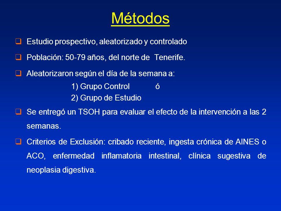 Métodos Estudio prospectivo, aleatorizado y controlado Población: 50-79 años, del norte de Tenerife. Aleatorizaron según el día de la semana a: 1) Gru