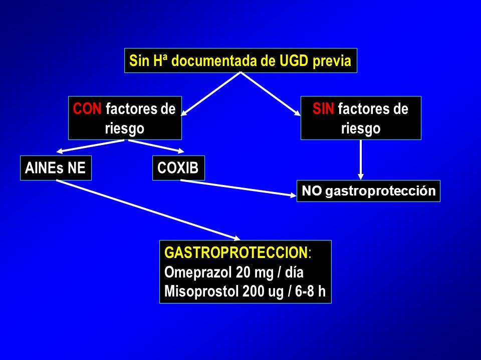 Sin Hª documentada de UGD previa CON factores de riesgo SIN factores de riesgo NO gastroprotección AINEs NECOXIB GASTROPROTECCION : Omeprazol 20 mg /
