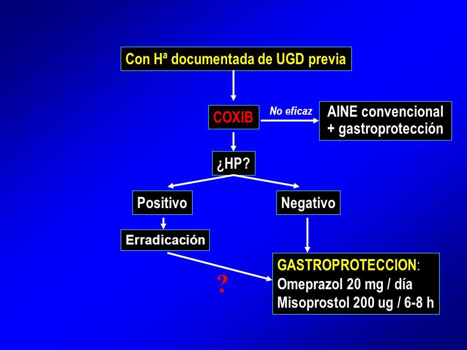 Con Hª documentada de UGD previa COXIB AINE convencional + gastroprotección Erradicación ¿HP? GASTROPROTECCION : Omeprazol 20 mg / día Misoprostol 200