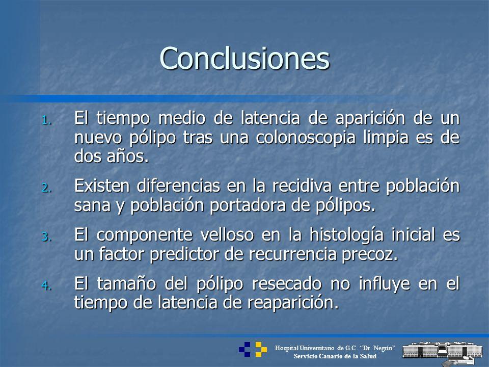 Hospital Universitario de G.C. Dr. Negrín Servicio Canario de la Salud Conclusiones 1. El tiempo medio de latencia de aparición de un nuevo pólipo tra