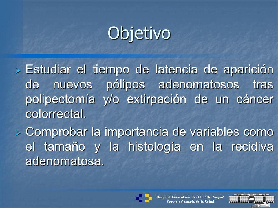 Hospital Universitario de G.C. Dr. Negrín Servicio Canario de la Salud Objetivo Estudiar el tiempo de latencia de aparición de nuevos pólipos adenomat