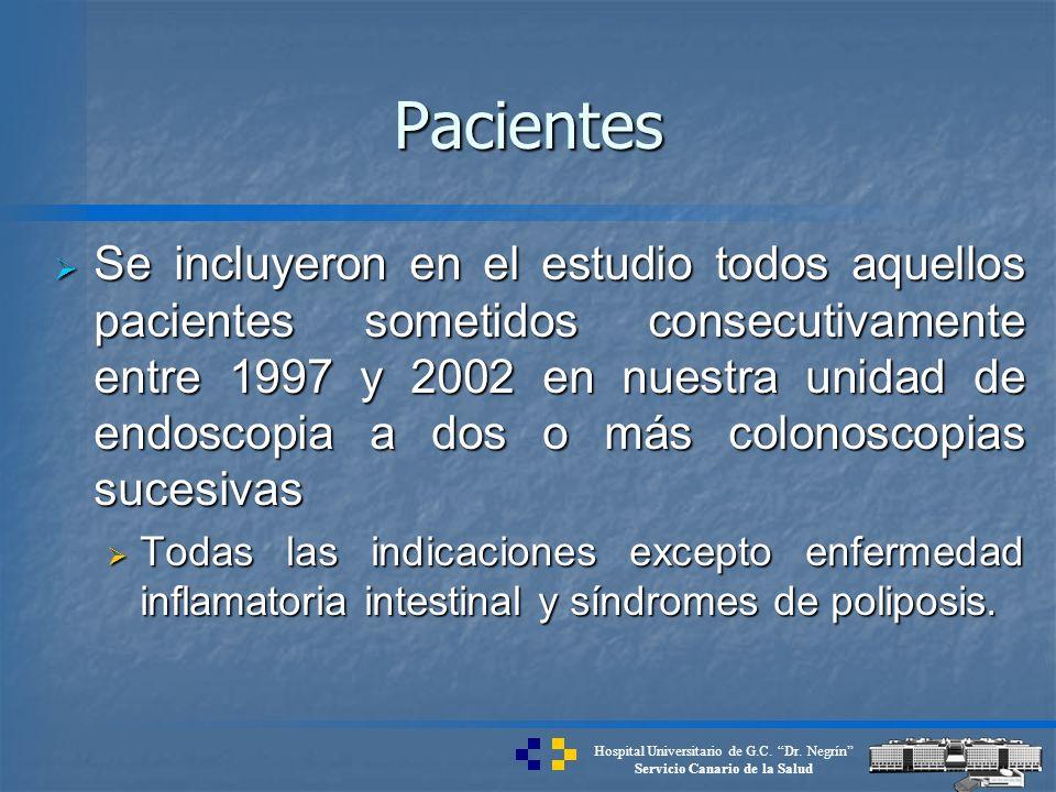 Hospital Universitario de G.C. Dr. Negrín Servicio Canario de la Salud Pacientes Se incluyeron en el estudio todos aquellos pacientes sometidos consec