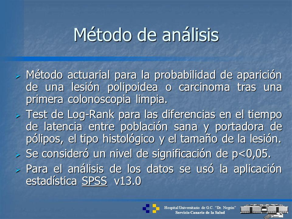 Hospital Universitario de G.C. Dr. Negrín Servicio Canario de la Salud Método de análisis Método actuarial para la probabilidad de aparición de una le