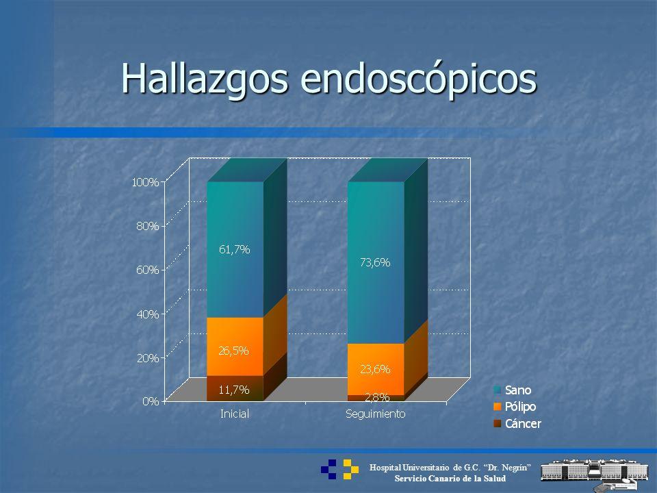Hospital Universitario de G.C. Dr. Negrín Servicio Canario de la Salud Hallazgos endoscópicos