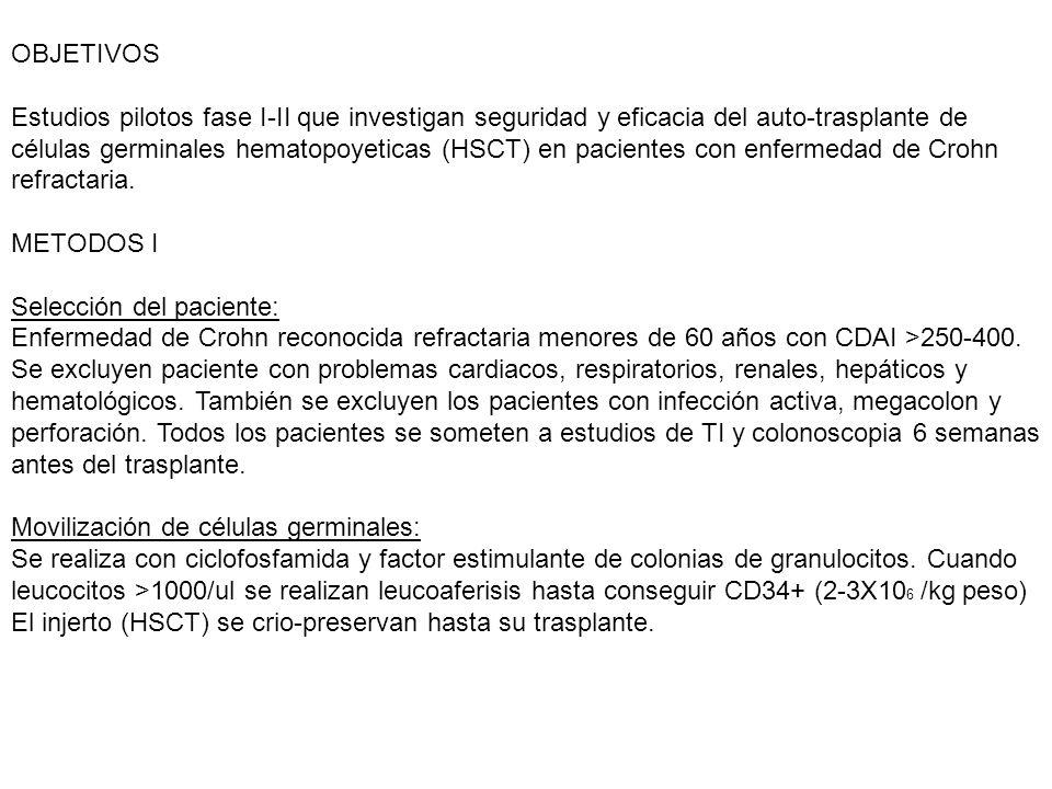 OBJETIVOS Estudios pilotos fase I-II que investigan seguridad y eficacia del auto-trasplante de células germinales hematopoyeticas (HSCT) en pacientes con enfermedad de Crohn refractaria.