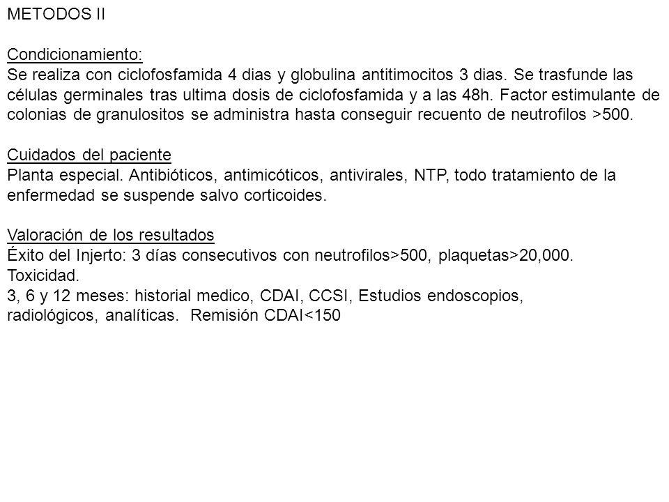METODOS II Condicionamiento: Se realiza con ciclofosfamida 4 dias y globulina antitimocitos 3 dias. Se trasfunde las células germinales tras ultima do