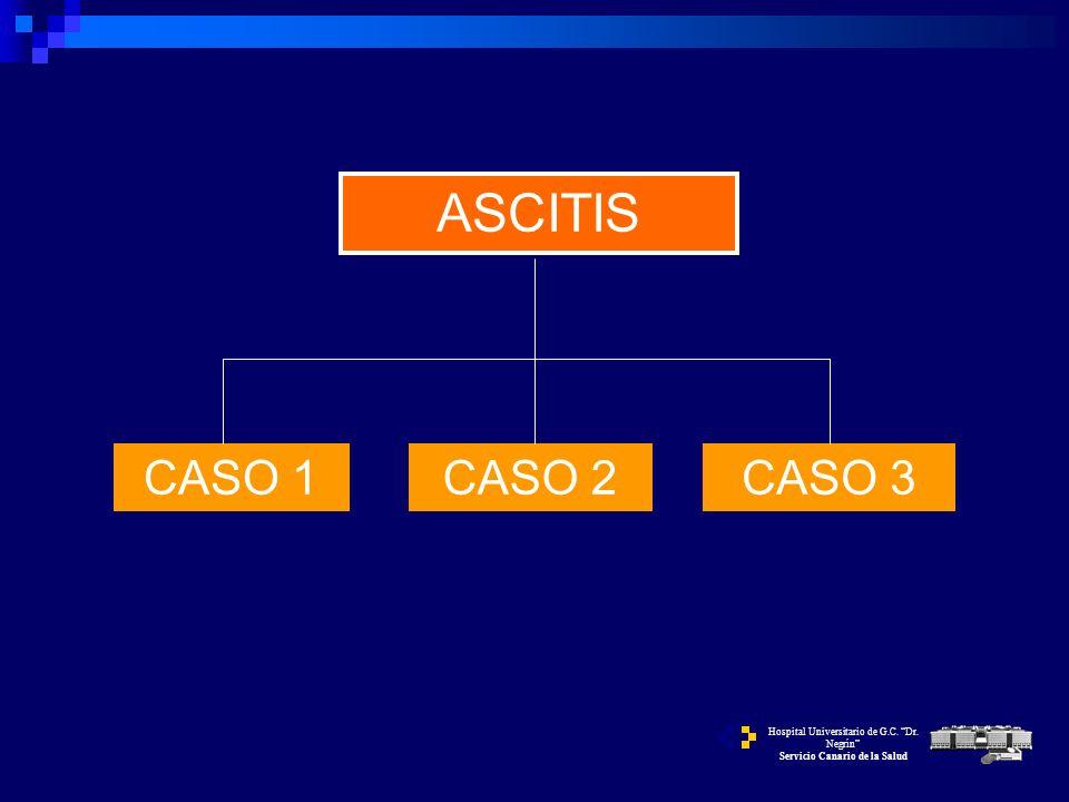 Diagnóstico (I) Clínica.