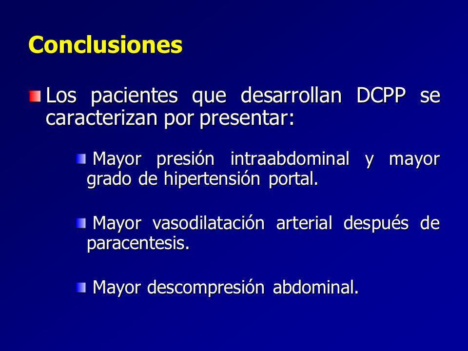 Los pacientes que desarrollan DCPP se caracterizan por presentar: Mayor presión intraabdominal y mayor grado de hipertensión portal. Mayor presión int