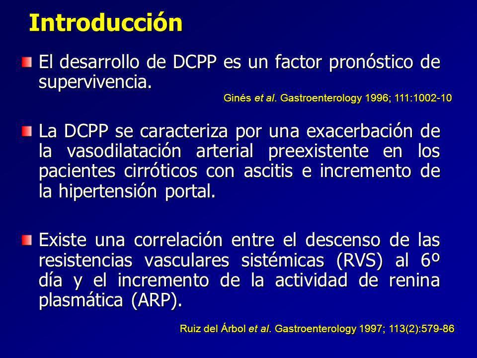 Introducción El desarrollo de DCPP es un factor pronóstico de supervivencia. La DCPP se caracteriza por una exacerbación de la vasodilatación arterial