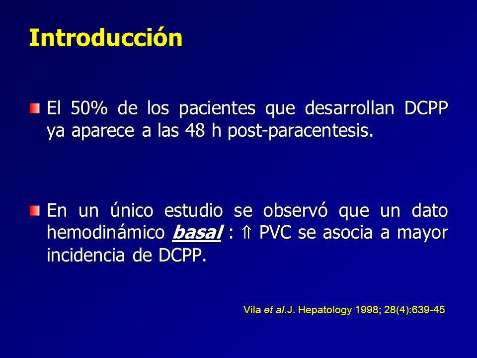 Introducción El 50% de los pacientes que desarrollan DCPP ya aparece a las 48 h post-paracentesis. En un único estudio se observó que un dato hemodiná