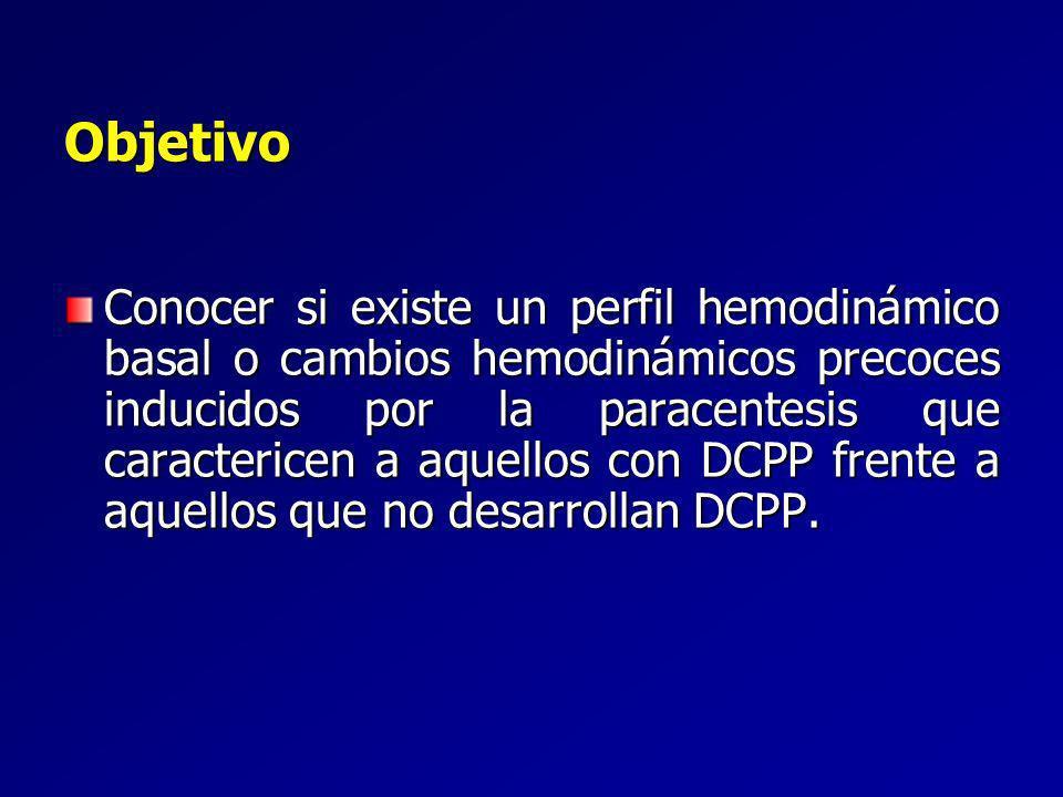 Conocer si existe un perfil hemodinámico basal o cambios hemodinámicos precoces inducidos por la paracentesis que caractericen a aquellos con DCPP fre