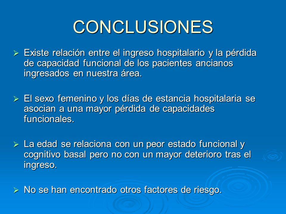 CONCLUSIONES Existe relación entre el ingreso hospitalario y la pérdida de capacidad funcional de los pacientes ancianos ingresados en nuestra área. E