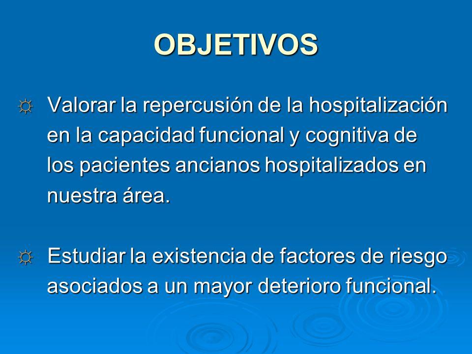 OBJETIVOS Valorar la repercusión de la hospitalización Valorar la repercusión de la hospitalización en la capacidad funcional y cognitiva de en la cap