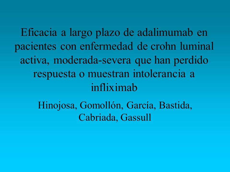 Eficacia a largo plazo de adalimumab en pacientes con enfermedad de crohn luminal activa, moderada-severa que han perdido respuesta o muestran intoler