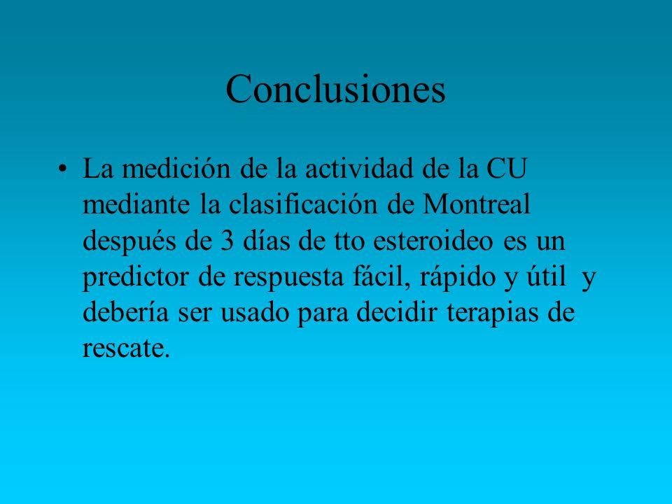 Conclusiones La medición de la actividad de la CU mediante la clasificación de Montreal después de 3 días de tto esteroideo es un predictor de respues
