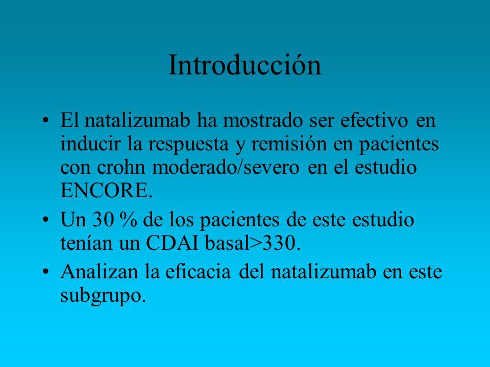 Introducción El natalizumab ha mostrado ser efectivo en inducir la respuesta y remisión en pacientes con crohn moderado/severo en el estudio ENCORE. U