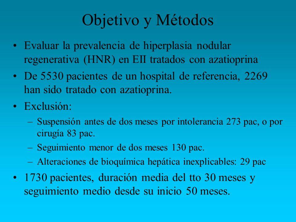 Objetivo y Métodos Evaluar la prevalencia de hiperplasia nodular regenerativa (HNR) en EII tratados con azatioprina De 5530 pacientes de un hospital d