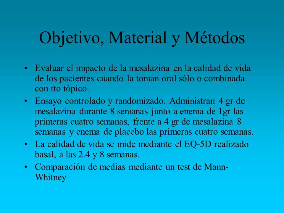 Objetivo, Material y Métodos Evaluar el impacto de la mesalazina en la calidad de vida de los pacientes cuando la toman oral sólo o combinada con tto