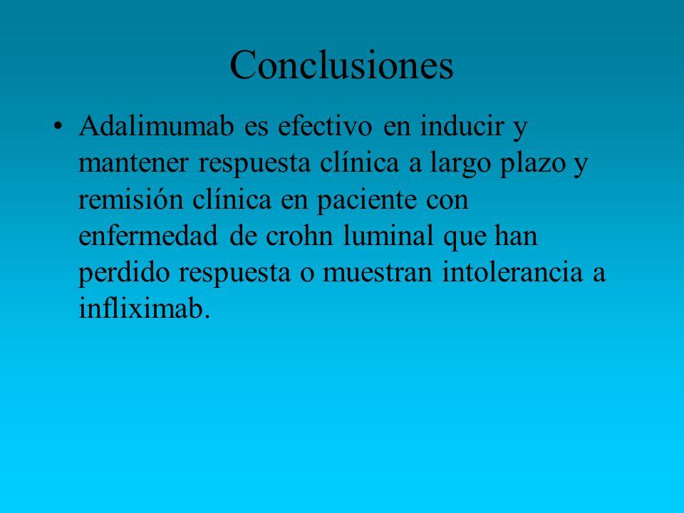 Conclusiones Adalimumab es efectivo en inducir y mantener respuesta clínica a largo plazo y remisión clínica en paciente con enfermedad de crohn lumin