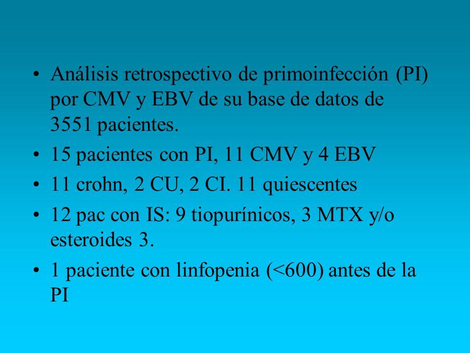 Análisis retrospectivo de primoinfección (PI) por CMV y EBV de su base de datos de 3551 pacientes. 15 pacientes con PI, 11 CMV y 4 EBV 11 crohn, 2 CU,