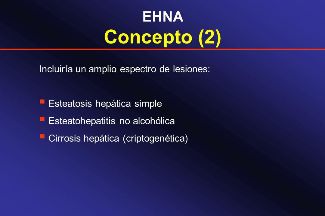 EHNA Concepto (2) Incluiría un amplio espectro de lesiones: Esteatosis hepática simple Esteatohepatitis no alcohólica Cirrosis hepática (criptogenétic