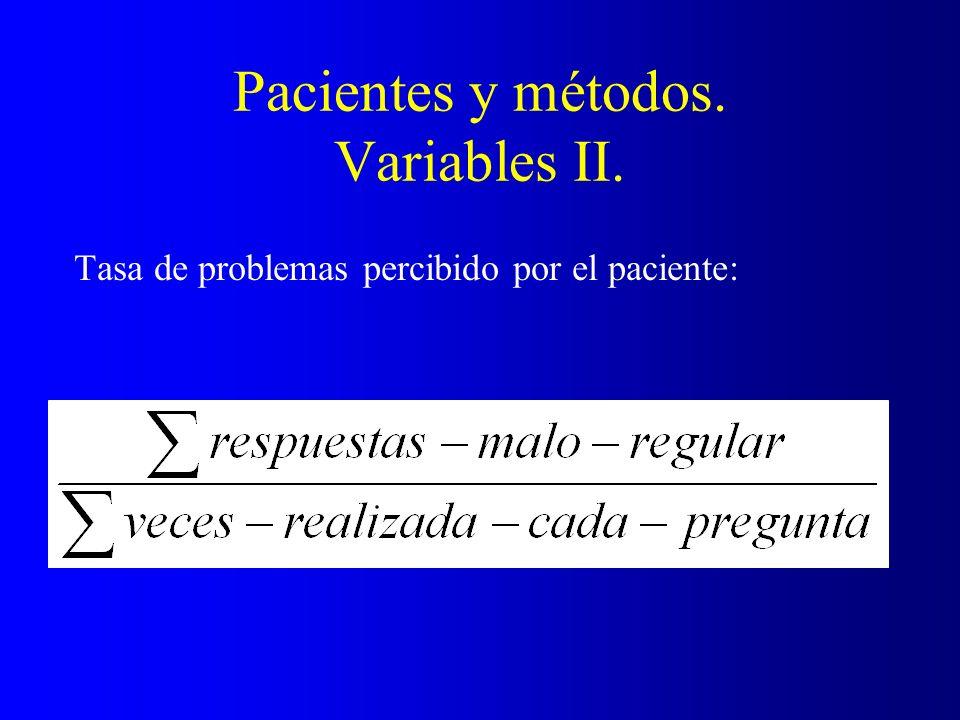 Pacientes y métodos. Variables II. Tasa de problemas percibido por el paciente: