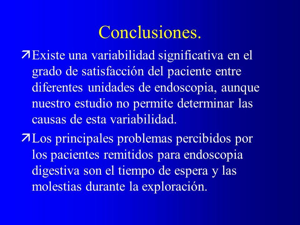 Conclusiones. äExiste una variabilidad significativa en el grado de satisfacción del paciente entre diferentes unidades de endoscopia, aunque nuestro