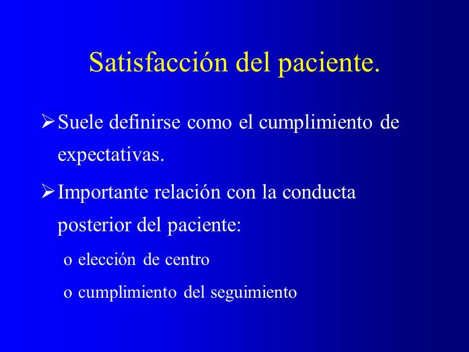 Satisfacción del paciente. Suele definirse como el cumplimiento de expectativas. Importante relación con la conducta posterior del paciente: oelección