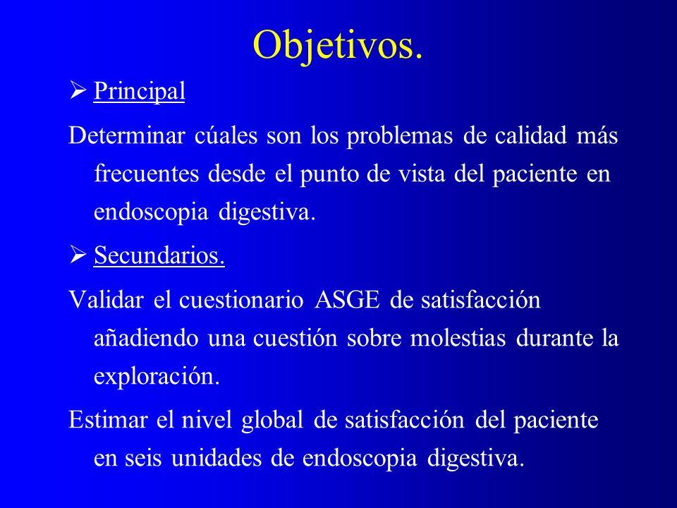 Objetivos. Principal Determinar cúales son los problemas de calidad más frecuentes desde el punto de vista del paciente en endoscopia digestiva. Secun