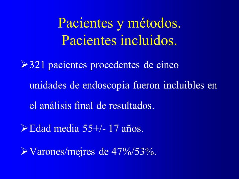 Pacientes y métodos. Pacientes incluidos. 321 pacientes procedentes de cinco unidades de endoscopia fueron incluibles en el análisis final de resultad