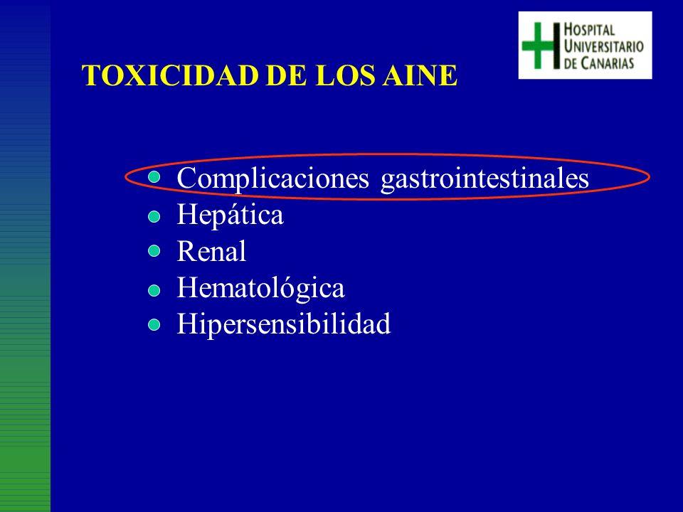 TOXICIDAD DE LOS AINE Complicaciones gastrointestinales Hepática Renal Hematológica Hipersensibilidad