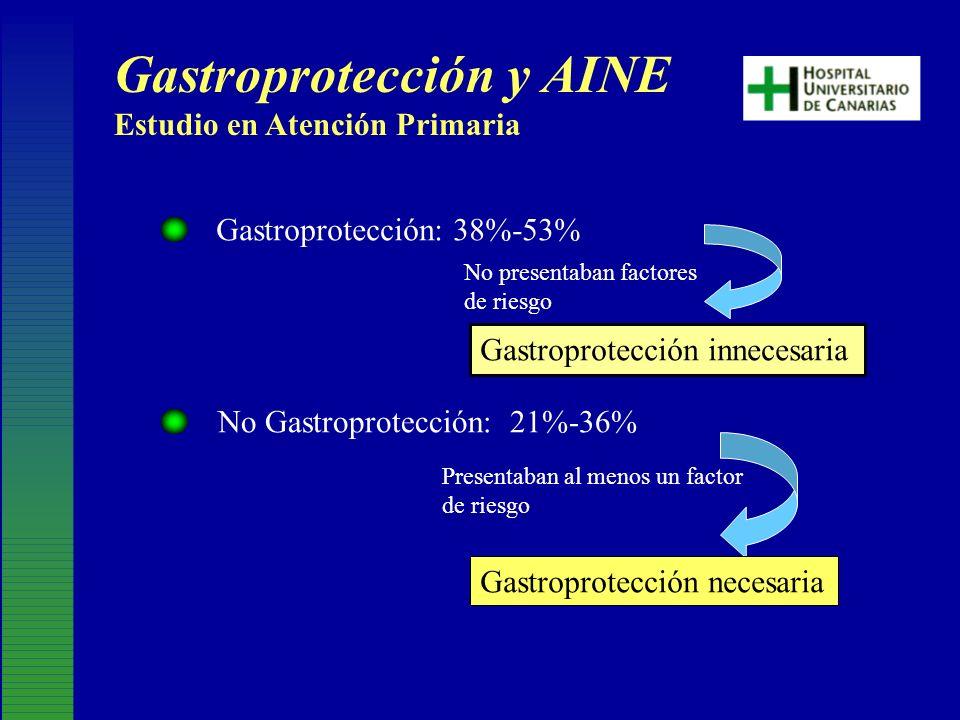 Gastroprotección y AINE Estudio en Atención Primaria Gastroprotección: 38%-53% Gastroprotección innecesaria No Gastroprotección: 21%-36% Presentaban a