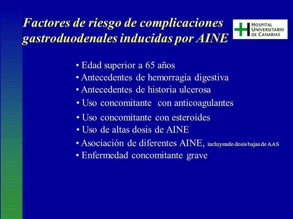 Factores de riesgo de complicaciones gastroduodenales inducidas por AINE Antecedentes de hemorragia digestiva Antecedentes de historia ulcerosa Edad s