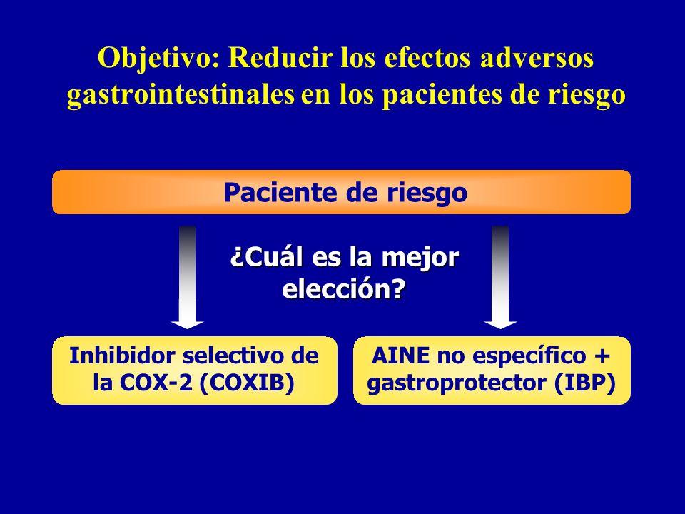 Objetivo: Reducir los efectos adversos gastrointestinales en los pacientes de riesgo Inhibidor selectivo de la COX-2 (COXIB) AINE no específico + gast