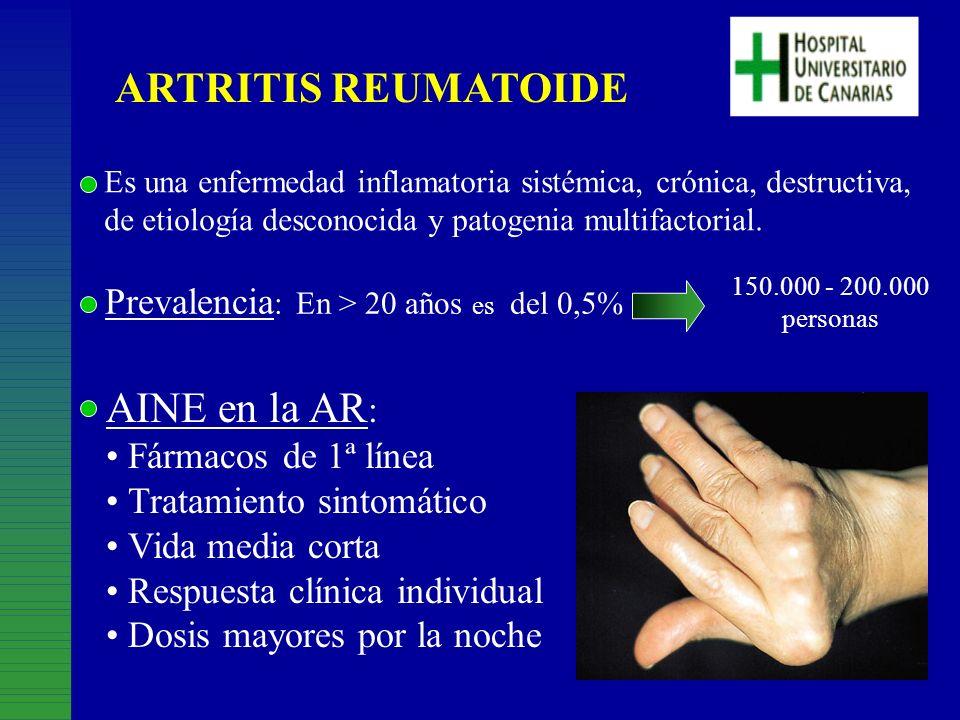 . ARTRITIS REUMATOIDE 150.000 - 200.000 personas AINE en la AR : Fármacos de 1ª línea Tratamiento sintomático Vida media corta Respuesta clínica indiv
