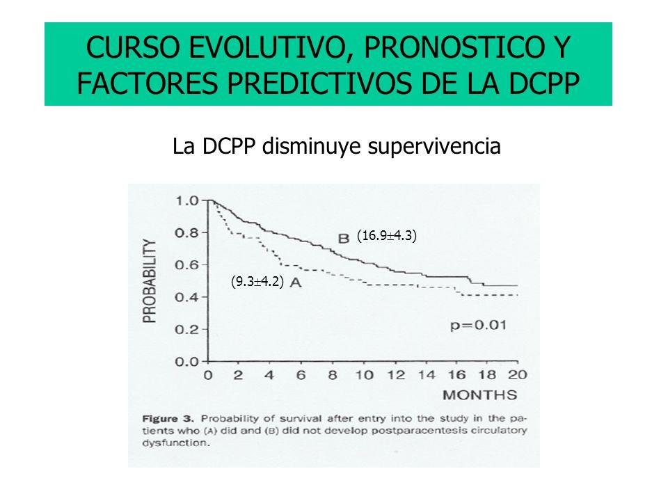 CURSO EVOLUTIVO, PRONOSTICO Y FACTORES PREDICTIVOS DE LA DCPP La DCPP disminuye supervivencia (16.9 4.3) (9.3 4.2)