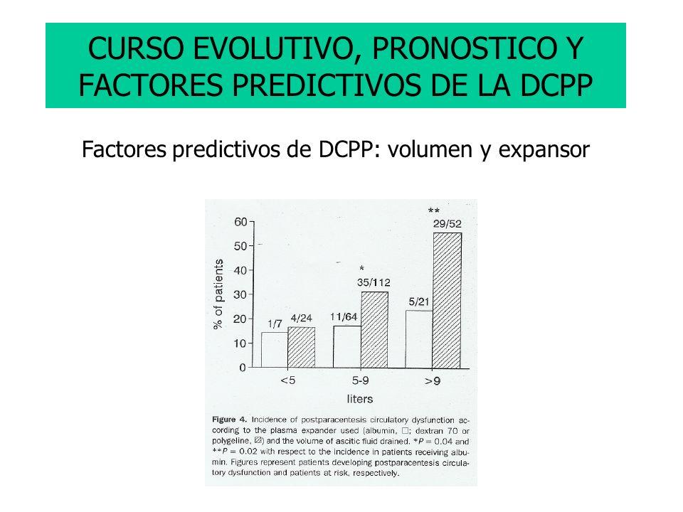 CURSO EVOLUTIVO, PRONOSTICO Y FACTORES PREDICTIVOS DE LA DCPP Factores predictivos de DCPP: volumen y expansor