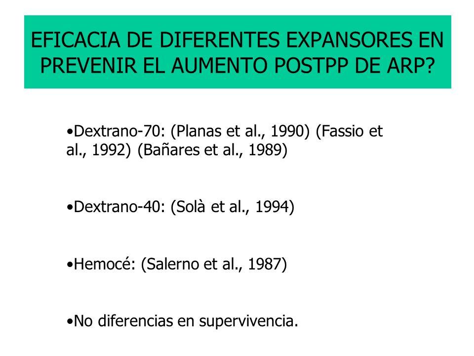 EFICACIA DE DIFERENTES EXPANSORES EN PREVENIR EL AUMENTO POSTPP DE ARP? Dextrano-70: (Planas et al., 1990) (Fassio et al., 1992) (Bañares et al., 1989