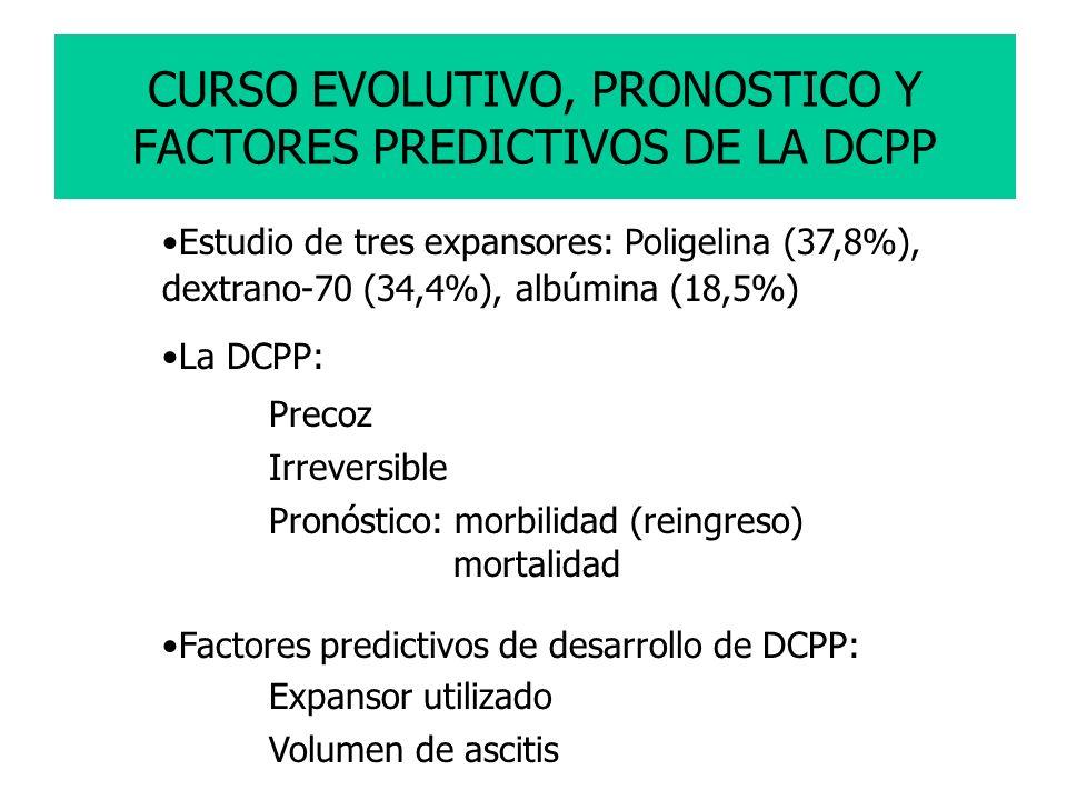 CURSO EVOLUTIVO, PRONOSTICO Y FACTORES PREDICTIVOS DE LA DCPP Estudio de tres expansores: Poligelina (37,8%), dextrano-70 (34,4%), albúmina (18,5%) La