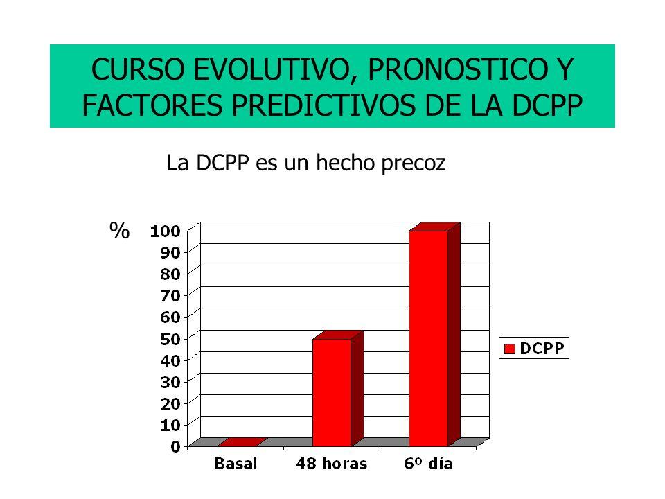CURSO EVOLUTIVO, PRONOSTICO Y FACTORES PREDICTIVOS DE LA DCPP % La DCPP es un hecho precoz
