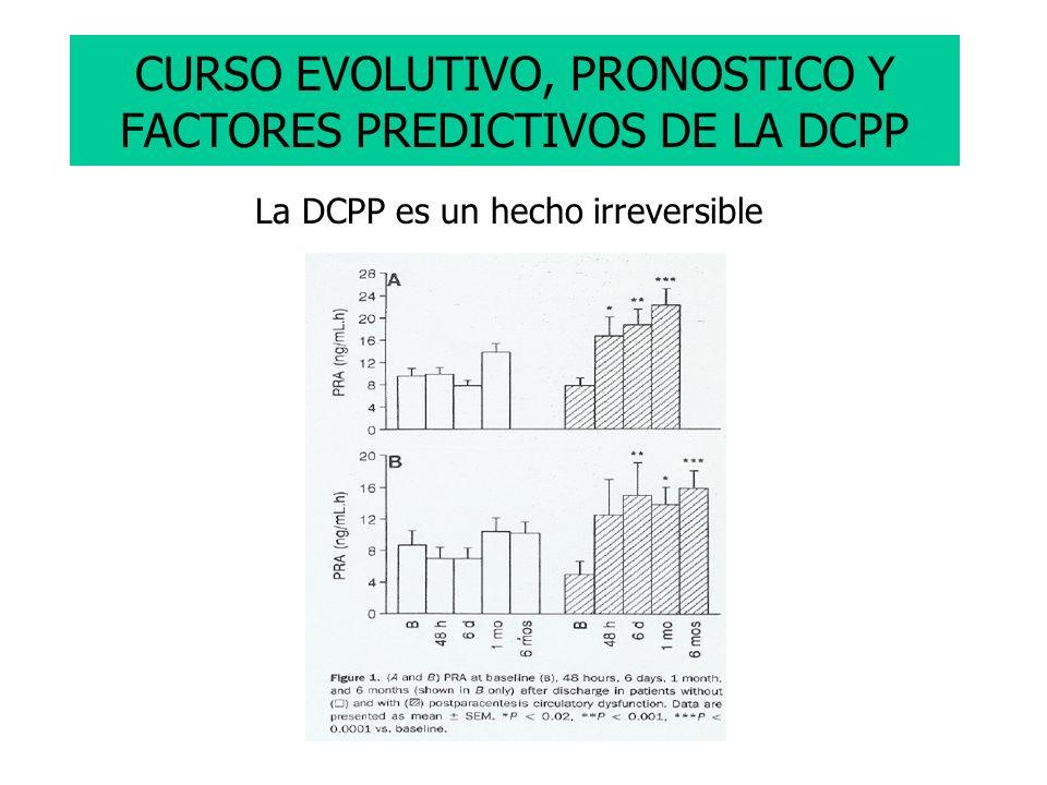 CURSO EVOLUTIVO, PRONOSTICO Y FACTORES PREDICTIVOS DE LA DCPP La DCPP provoca aumento de la morbilidad