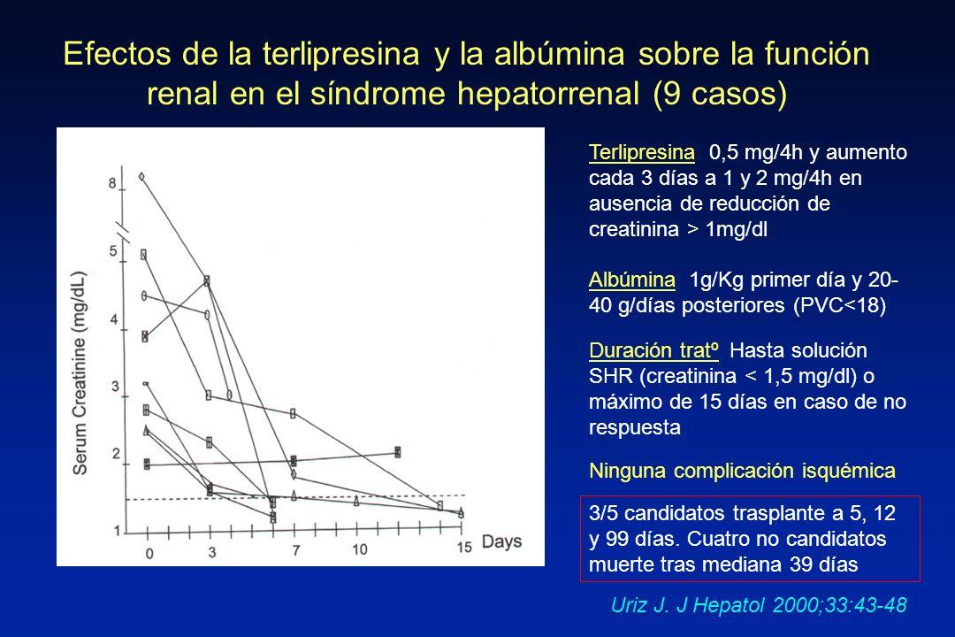 Terlipresina con o sin albúmina en el síndrome hepatorrenal.