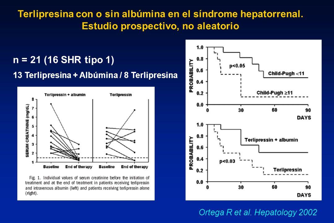 CIRROSIS Vasodilatación esplácnica Disminución del volumen arterial efectivo Activación de sistemas vasoconstrictores Vasoconstricción renal SINDROME HEPATORRENAL Hipertensión portalDPPI Vasoconstrictores esplácnicos Albúmina Antag.
