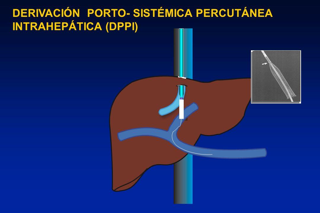 Resultados morfológico y hemodinámico de la Derivación portosistémica percutánea intrahepática 20.8±5.5 10.5±2.7 Portacaval gradient (mmHg)