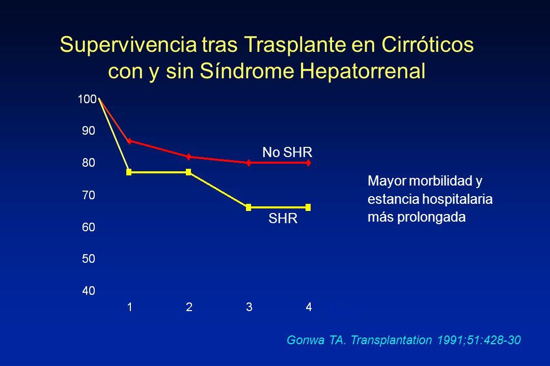 Síndrome hepatorrenal tipo 2 Tratamiento 1.1.Evaluar trasplante hepático.